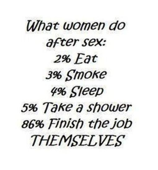 Random sex facts about women