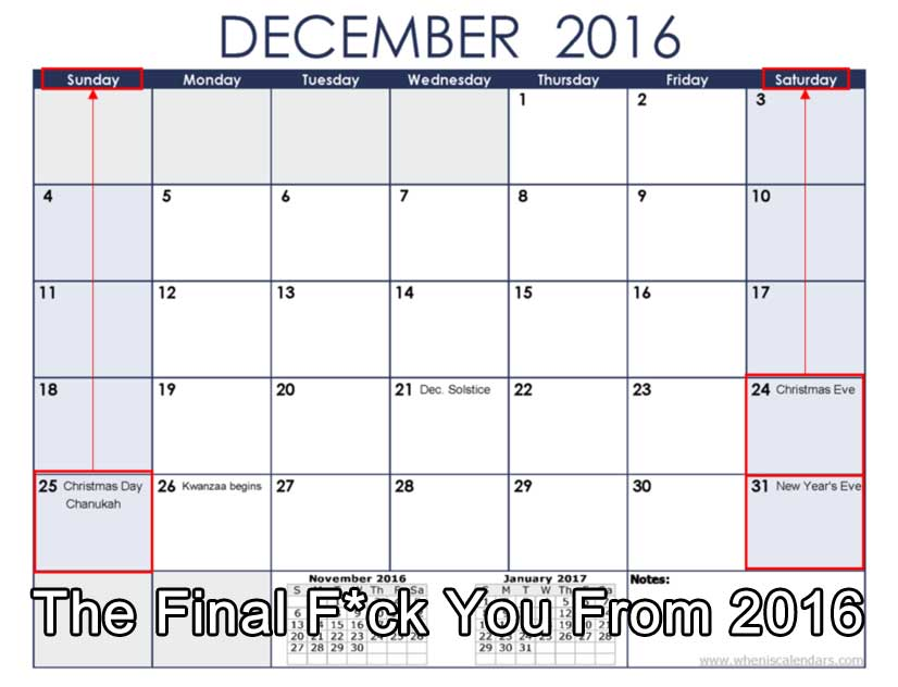 Hilarious Memes That Pretty Much Sum Up Gallery - 16 pictures that sum up how you feel about 2016