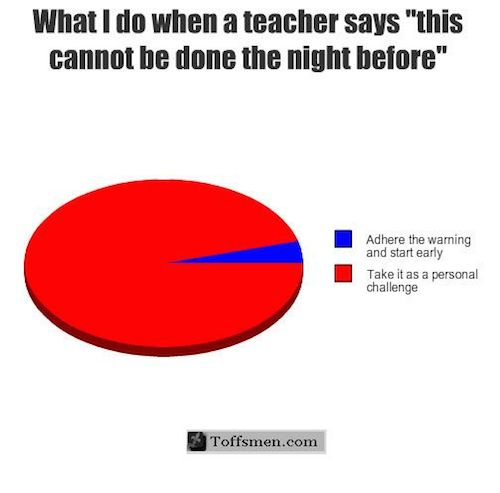 18 totally accurate pie charts about school funny gallery 1 18 totally accurate pie charts about school ccuart Images