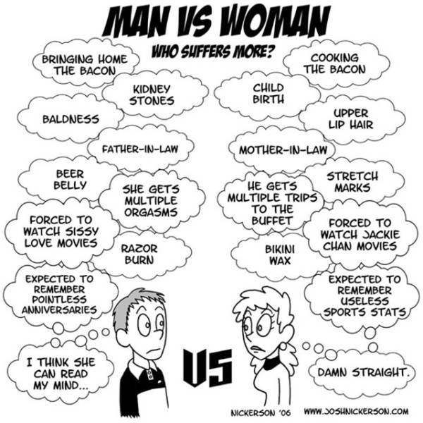 Compare And Contrast Essay :Male Vs Female friend