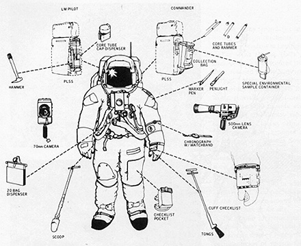 astronaut space suit labeled - photo #16