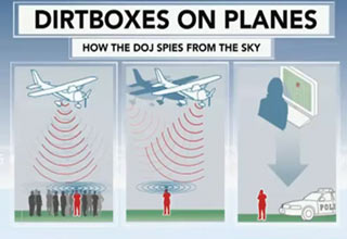 dirtbox spying device