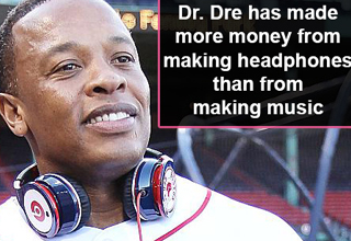 Dr. Dre has made more money from making headphones than from making music