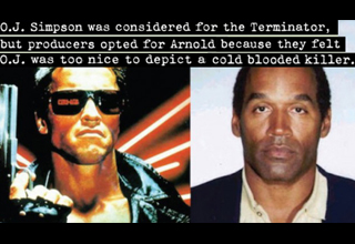 O.J. Simpson mug shot next to Arnold Schwarzenegger from Termi