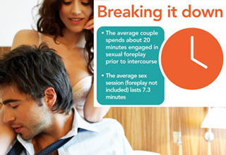 10 In Depth Statistics About Casual Sex