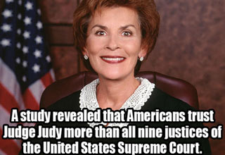 more people trust judge judy than us supreme court justices
