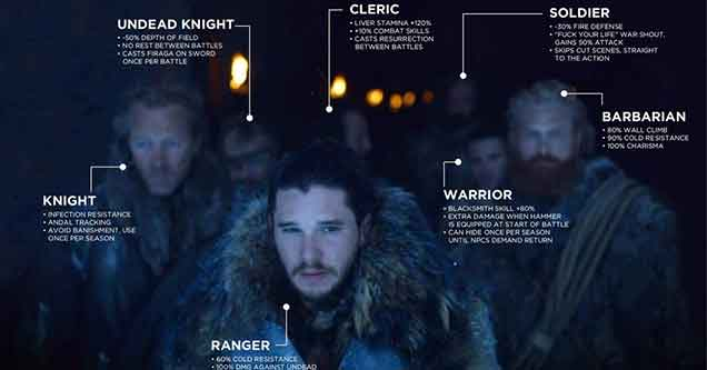 6 Awesome Fan Made Edits From Season 7 of 'Game Of Thrones'