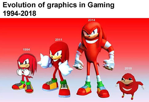 evolution of gaming meme: Ugandan Knuckles