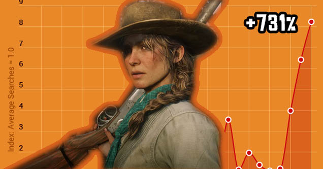 Gamers Flocked to PornHub After Red Dead Redemption 2s