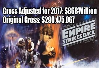 star wars empire strikes back poster with stats about the money made