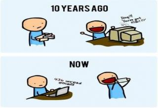 You've Got Mail THEN-NOW