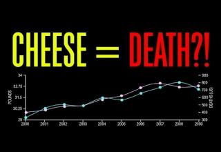 death by cheese graph