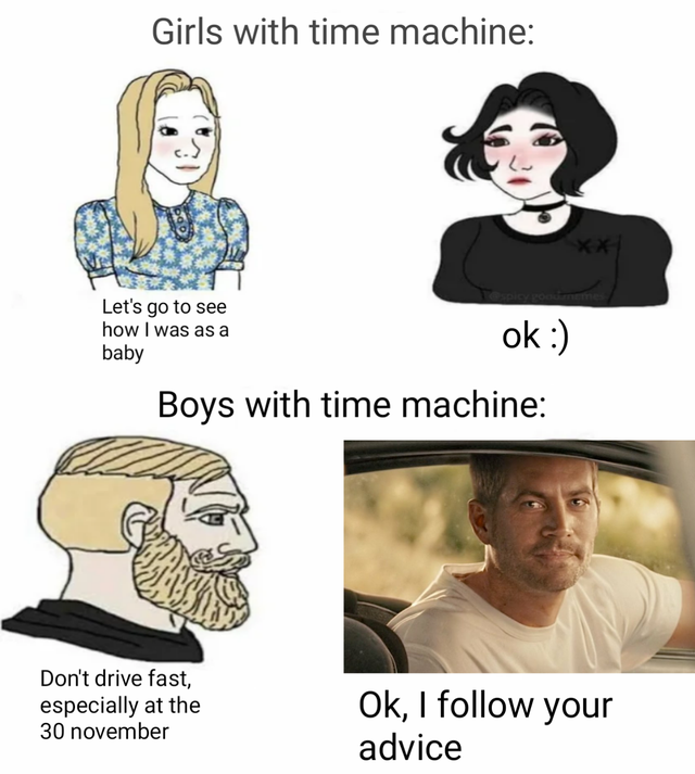 Women With Time Machines V Men With Time Machines Funny Gallery