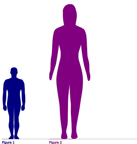 Foot nine girl six Average Height