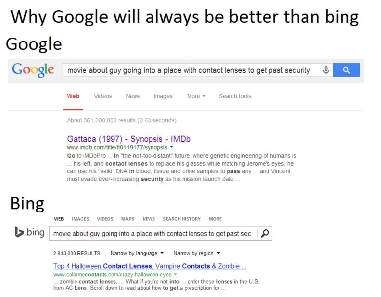 20 Google Search Results That Are Just Perfect - Funny