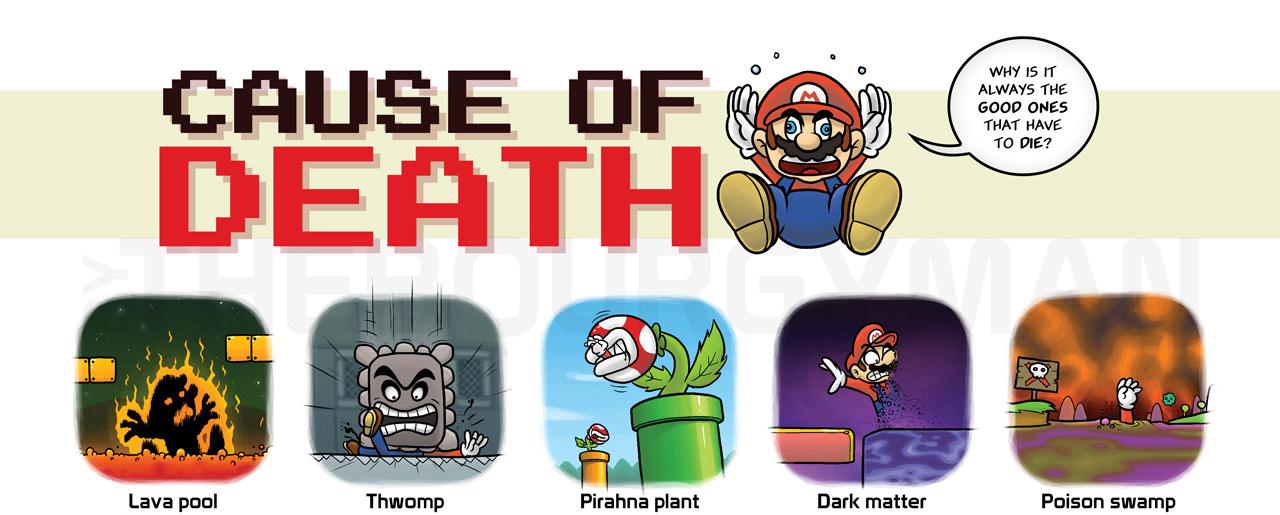 VIDEO GAME DEATHS - Gallery | eBaum's World