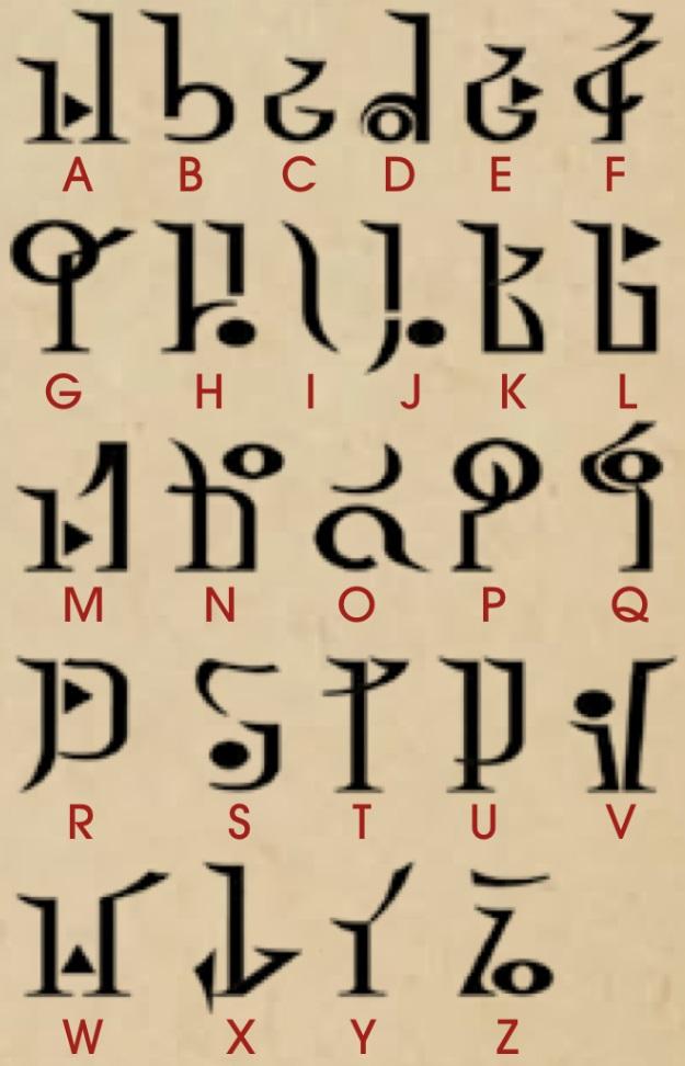 Legend Of Zelda Series Alphabet Translation Guide Gallery