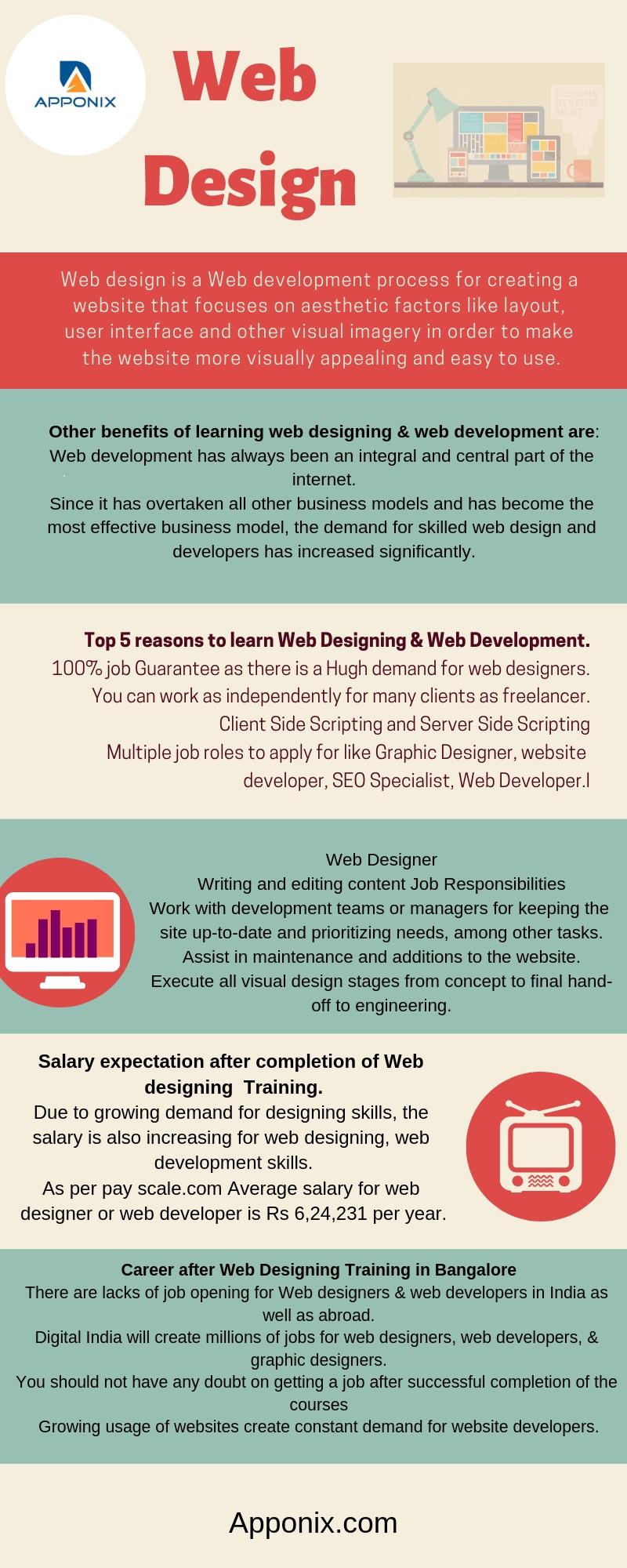 Rose Glen North Dakota ⁓ Try These Web Designer Job