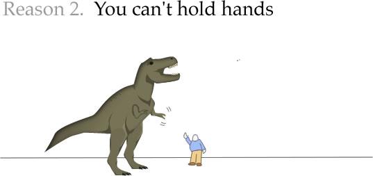Dating en t rex