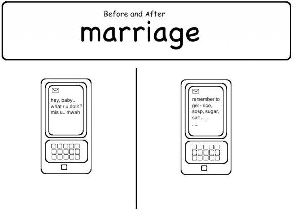 Dating vs marriage meme Nur Sie russische Datierung