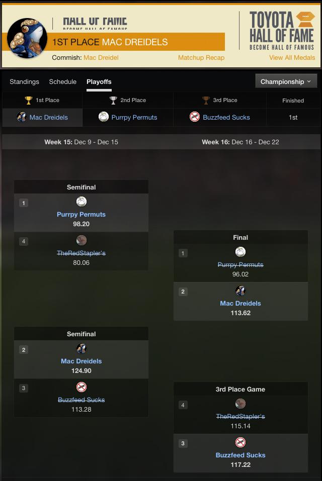I fucking won and I am proud of it.