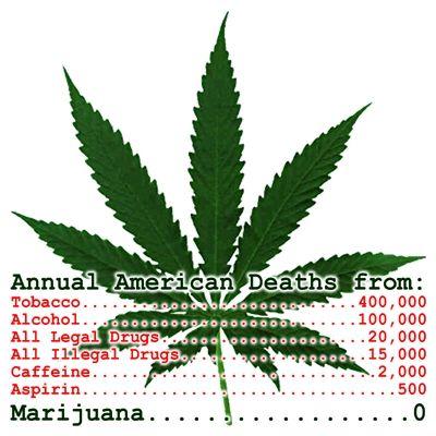 Marijuana 0