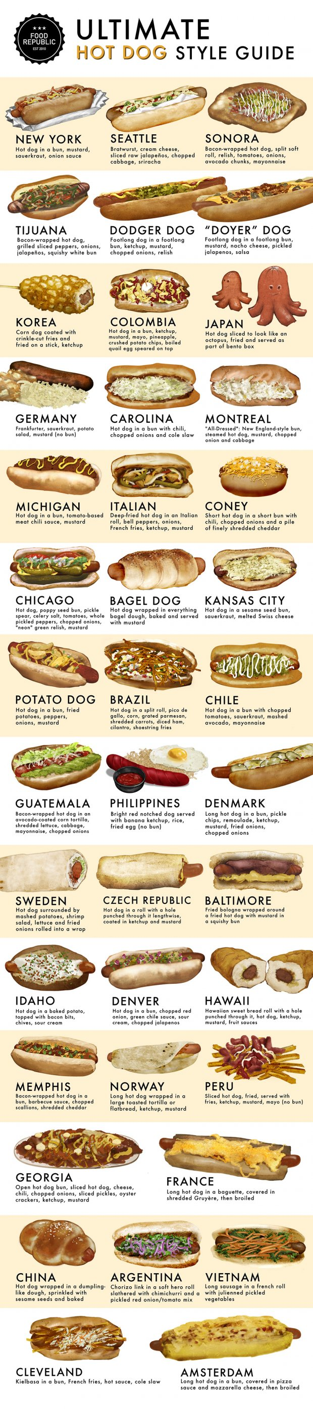 Created by the Food Republic, here's everything you need to know about the 40 varieties of hot dogs from around the globe.