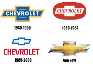 Over the years,everything changes. Check out how 20 well known company logos have evolved.