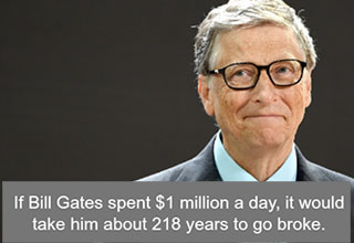 Here are some more interesting facts you might not know. Bill Gates is rich, but just how rich? Do you know where the smallest hotel was built? Why do you like the smell of your own farts but no one else's? Some people might call these useless facts, but we call them fun. Have some!