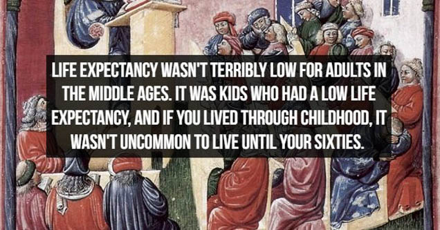 20 Historical Facts That Are Actually Myths