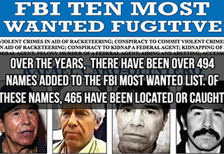 Interesting stuff about the FBI that most people didn't know.