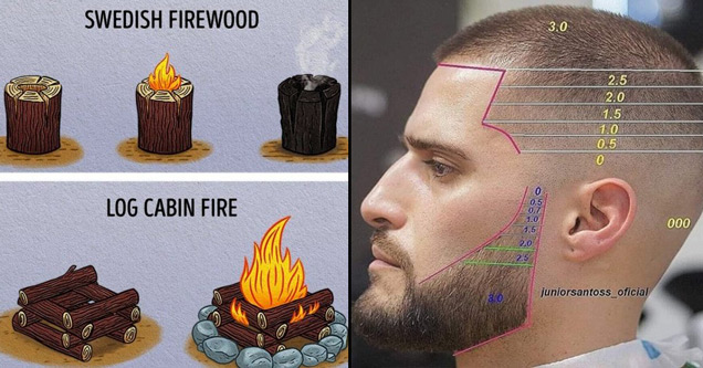 swedish firewood log cabin fire different types of fire setups - Swedish Firewood Teepee Fire Star Fire LeanTo Fire Platform Fire Log Cabin Fire |  men's haircut numbers infographic men's fade haircut graph