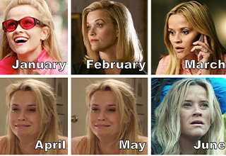 "Reese Witherspoon started a <a href=""https://knowyourmeme.com/editorials/collections/reese-witherspoon-inspires-new-social-media-challenge""><strong>new meme</strong></a>  this week. Her 2020 Challenge photo of her face expressions in all different months so far has inspired many other celebrities to post similar memes."