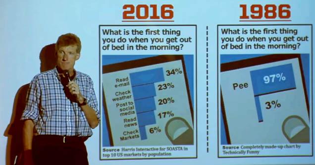 Don McMillan tells jokes using charts   funny engineer 2016 vs 1986