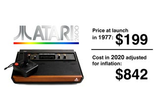 Think the new XBox or Playstation are expensive? Just wait until you see what the Neo Geo would cost you if it were released today. All consoles have the original price and year listed and then adjusted for inflation.