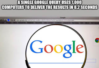 google - A Single Google Query Uses 1,000 Computers To Deliver The Results In 0.2 Seconds Google GoogleSuche Aus ngflip.com