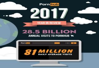 Hentai is the second most-searched Pornhub category and other shocking porn stats