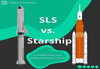 The Space Launch System (SLS) has been in the works for some time.  How does it stack up?