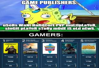 A collection of gaming memes for those of us who like to game.