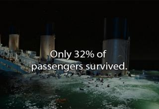 Some interesting facts about the most infamous shipwreck from history.