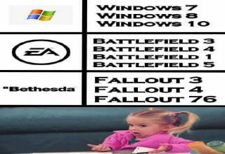 """They skipped a """"couple"""" of Fallouts and went from part 4 to 76... I hope they didn't abandon Fallout 69 completely ;p"""